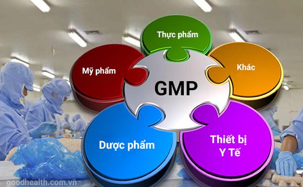 Lĩnh vực áp dụng trong thực hành sản xuất tốt GMP