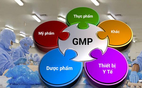 Các lĩnh vực áp dụng GMP