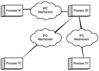 IPC giúp kiểm soát chất lượng trong quá trình sản xuất dược phẩm