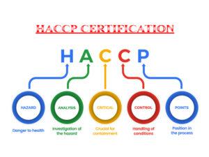 HACCP là cụm từ viết tắt của Hazard Analysis and Critical Control Point